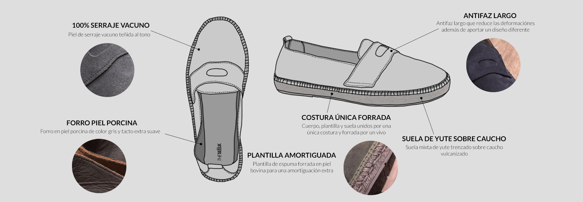 ESPARTEÑAS ilustraciones web